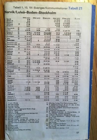 Spelade länge en viktig roll i mitt liv: tågtidtabellen Uppsala - Boden.